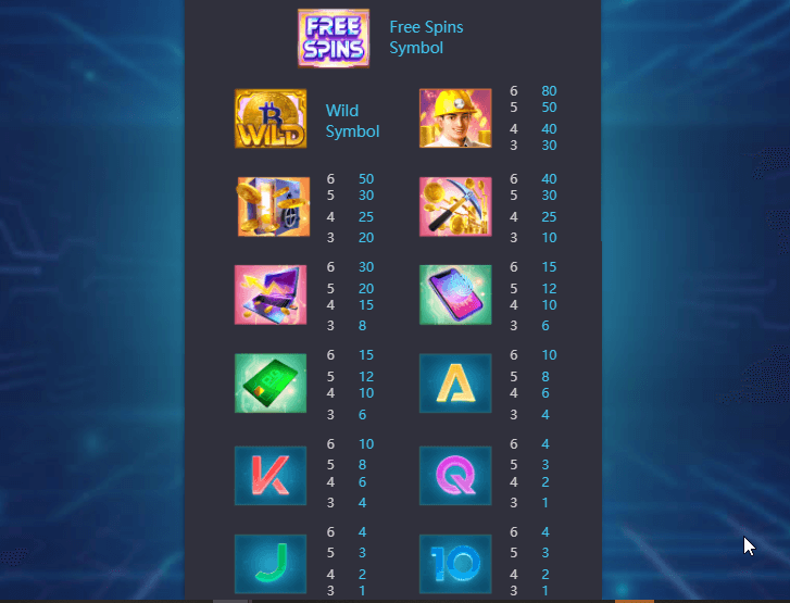 crypto gold slot symbols